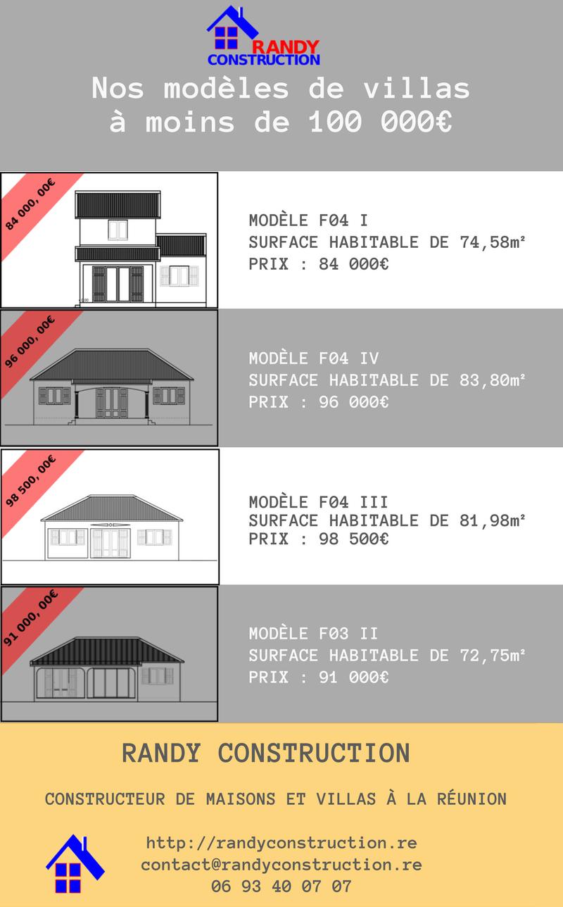 Nos modèles de villas pas cher à moins de 100 000€